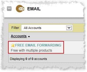 GoDaddy Free Email Fowarding